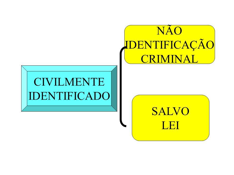 NÃO IDENTIFICAÇÃO CRIMINAL CIVILMENTE IDENTIFICADO SALVO LEI