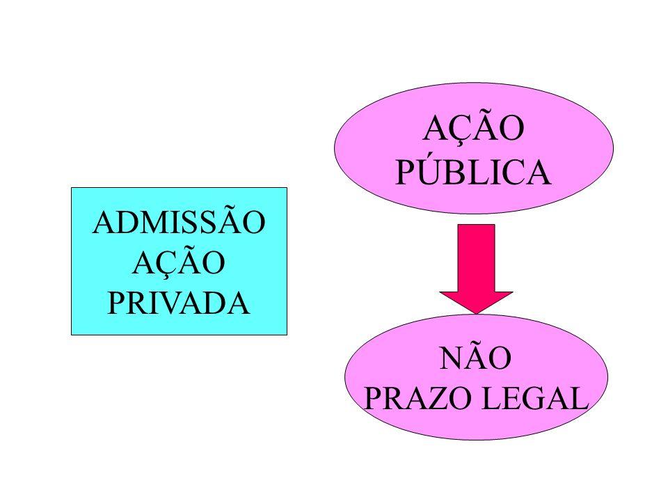 AÇÃO PÚBLICA ADMISSÃO AÇÃO PRIVADA NÃO PRAZO LEGAL