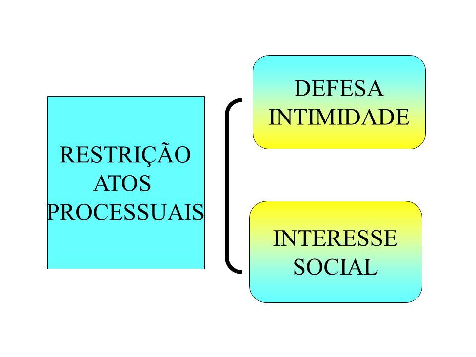 DEFESA INTIMIDADE RESTRIÇÃO ATOS PROCESSUAIS INTERESSE SOCIAL