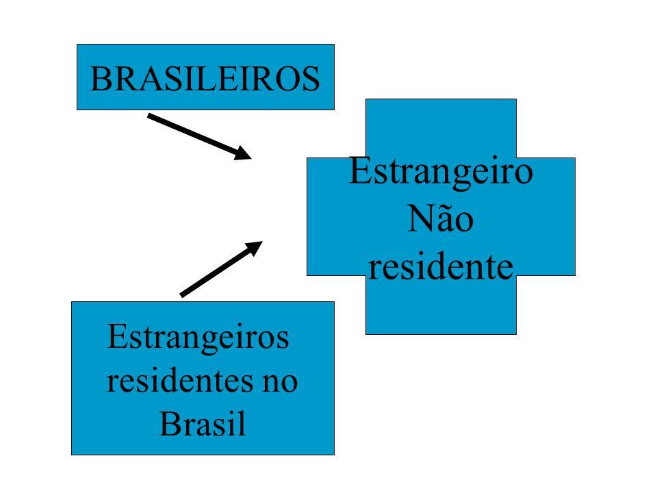 Estrangeiro Não residente BRASILEIROS Estrangeiros residentes no