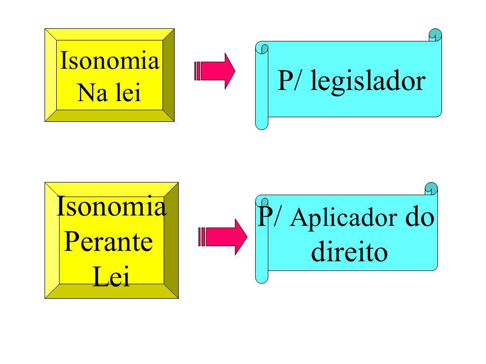 P/ legislador Isonomia P/ Aplicador do Perante direito Lei Isonomia
