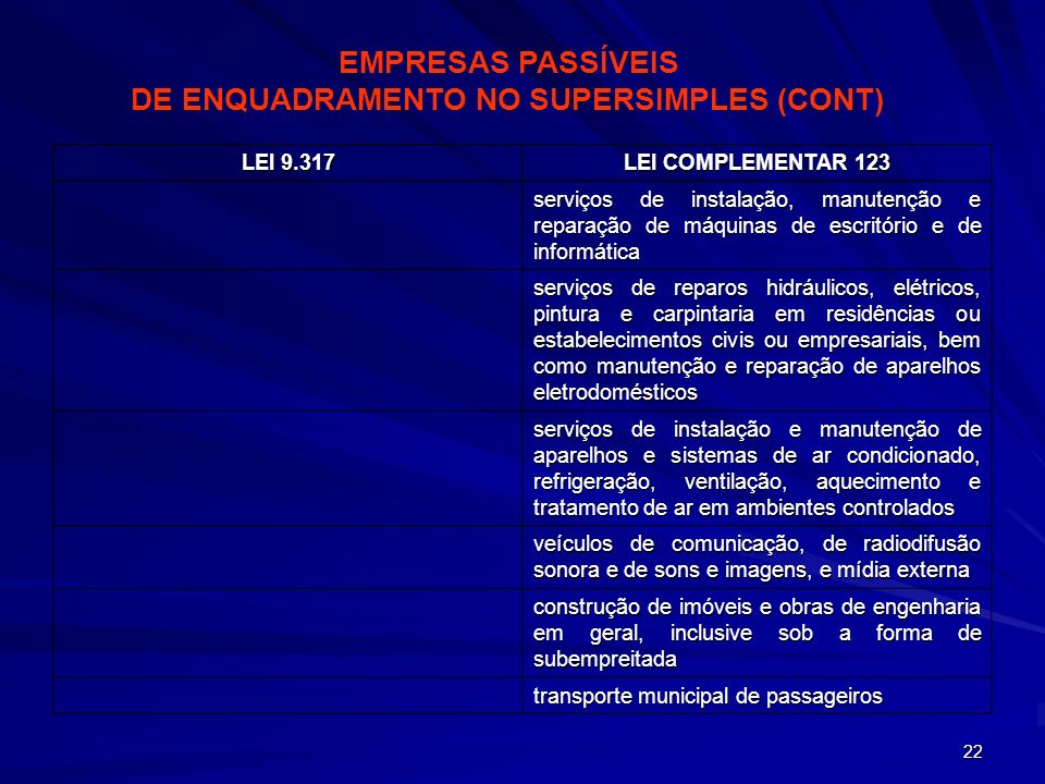 EMPRESAS PASSÍVEIS DE ENQUADRAMENTO NO SUPERSIMPLES (CONT)