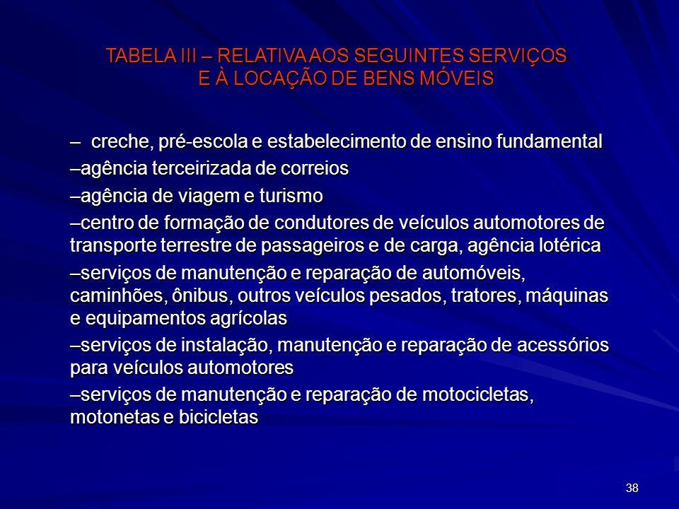 TABELA III – RELATIVA AOS SEGUINTES SERVIÇOS E À LOCAÇÃO DE BENS MÓVEIS