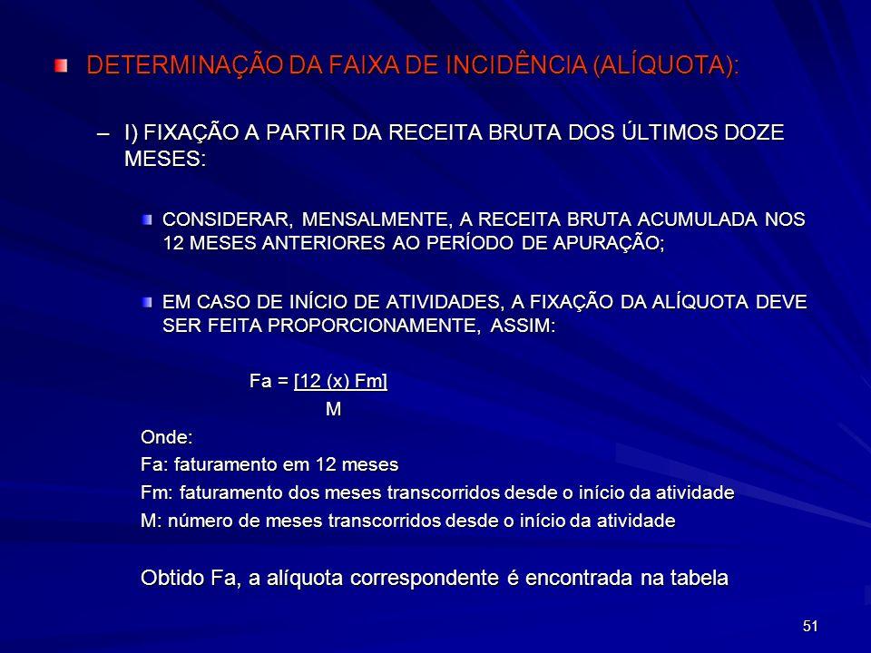 DETERMINAÇÃO DA FAIXA DE INCIDÊNCIA (ALÍQUOTA):