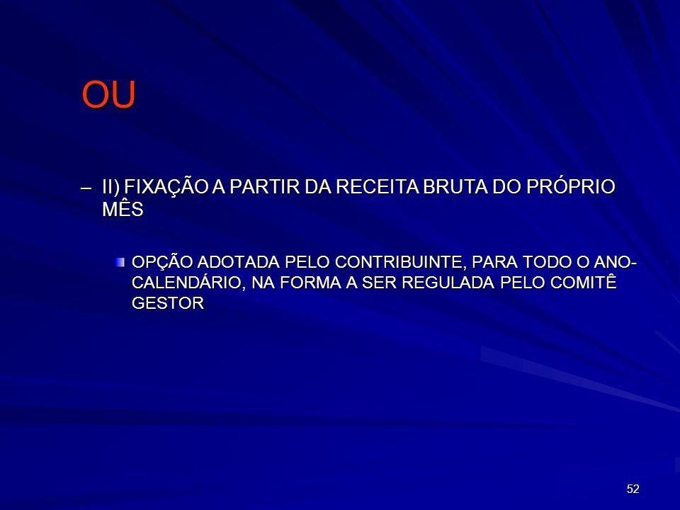 OU II) FIXAÇÃO A PARTIR DA RECEITA BRUTA DO PRÓPRIO MÊS