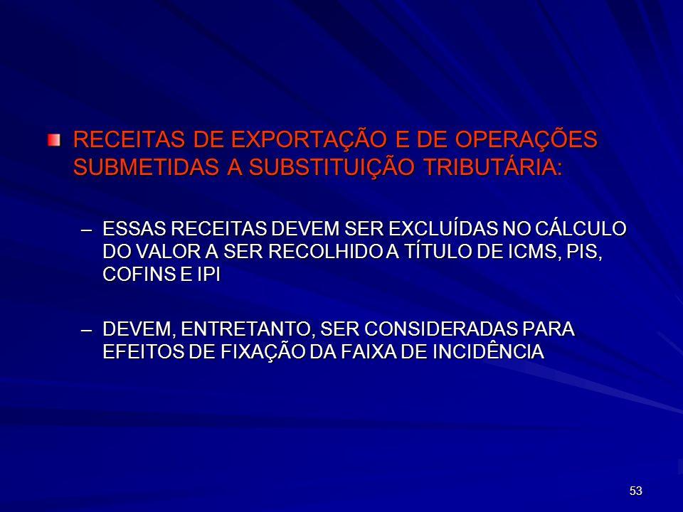 RECEITAS DE EXPORTAÇÃO E DE OPERAÇÕES SUBMETIDAS A SUBSTITUIÇÃO TRIBUTÁRIA: