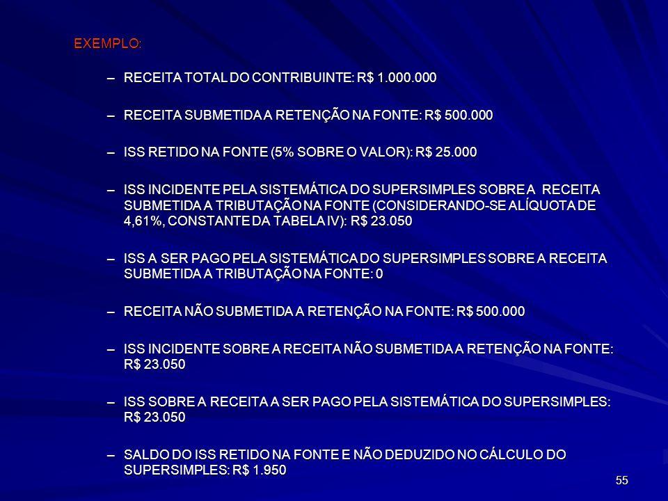 EXEMPLO: RECEITA TOTAL DO CONTRIBUINTE: R$ 1.000.000. RECEITA SUBMETIDA A RETENÇÃO NA FONTE: R$ 500.000.