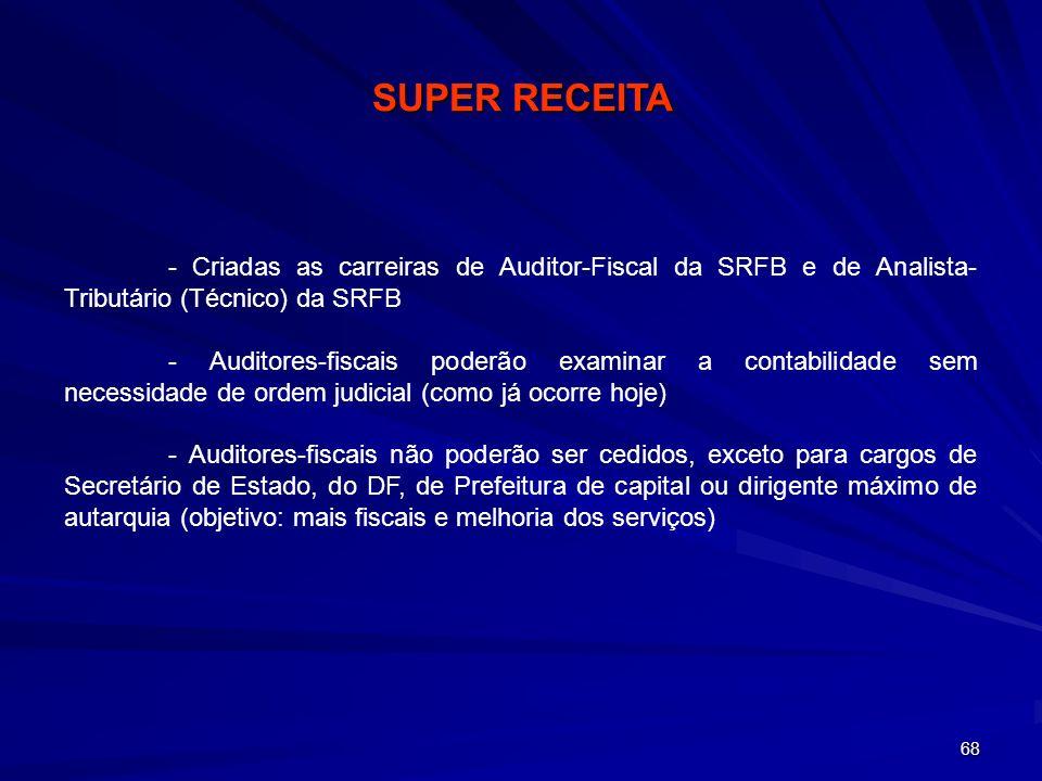 SUPER RECEITA - Criadas as carreiras de Auditor-Fiscal da SRFB e de Analista-Tributário (Técnico) da SRFB.