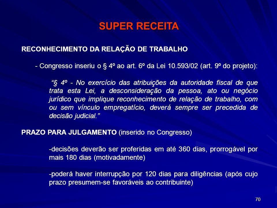 SUPER RECEITA RECONHECIMENTO DA RELAÇÃO DE TRABALHO