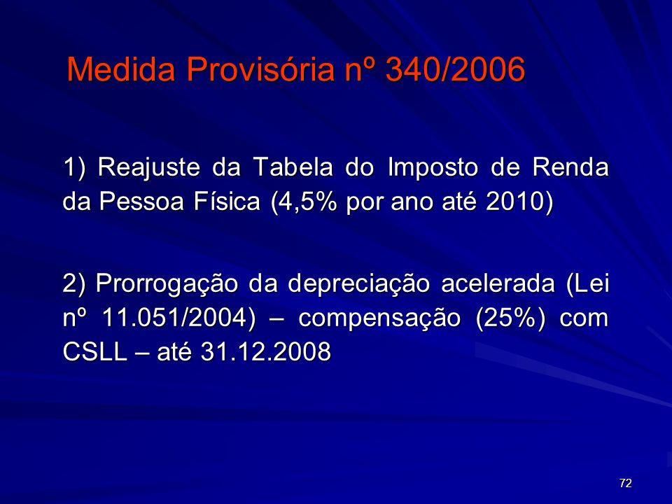 Medida Provisória nº 340/2006 1) Reajuste da Tabela do Imposto de Renda da Pessoa Física (4,5% por ano até 2010)