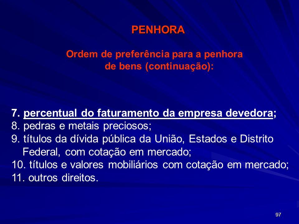 Ordem de preferência para a penhora de bens (continuação):