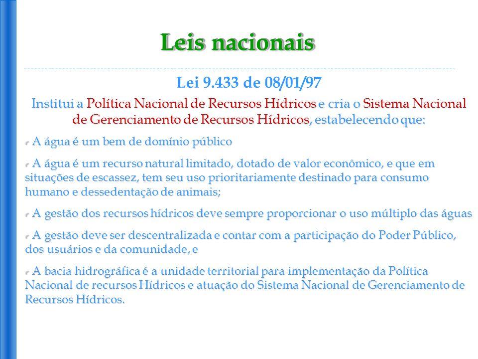 Leis nacionais Lei 9.433 de 08/01/97