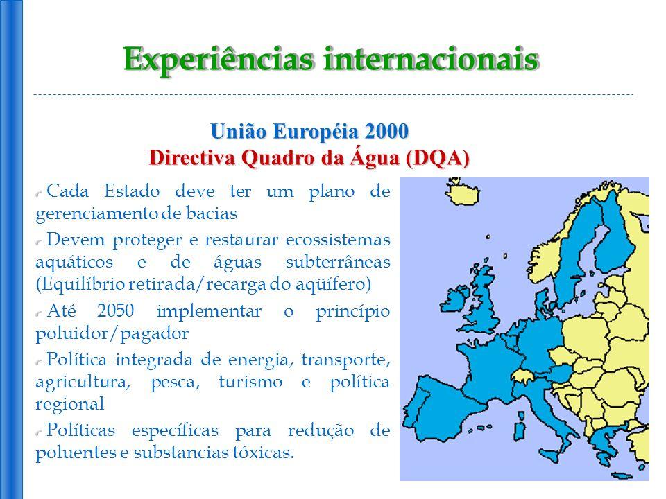 Experiências internacionais Directiva Quadro da Água (DQA)