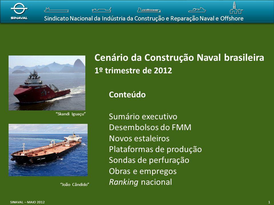 Cenário da Construção Naval brasileira 1º trimestre de 2012