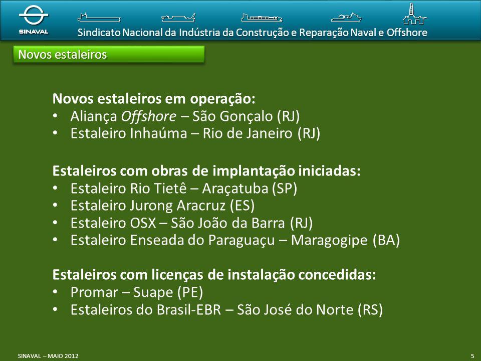 Novos estaleiros em operação: Aliança Offshore – São Gonçalo (RJ)