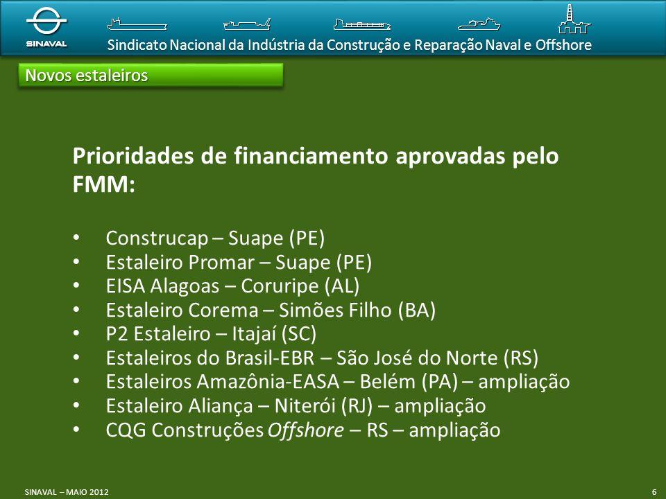 Prioridades de financiamento aprovadas pelo FMM: