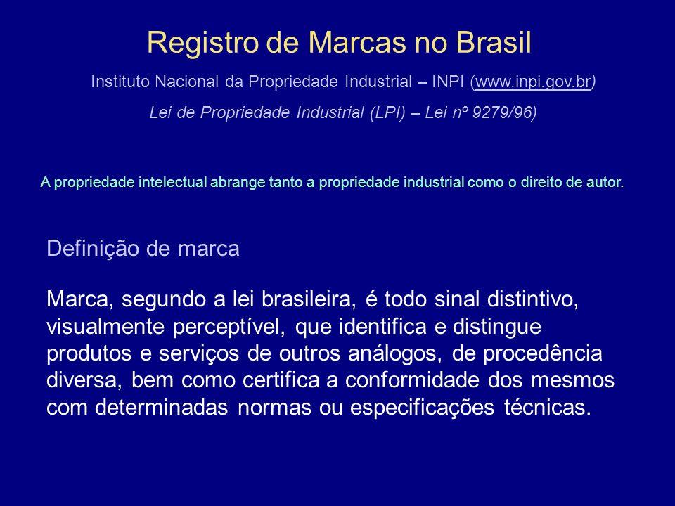 Registro de Marcas no Brasil