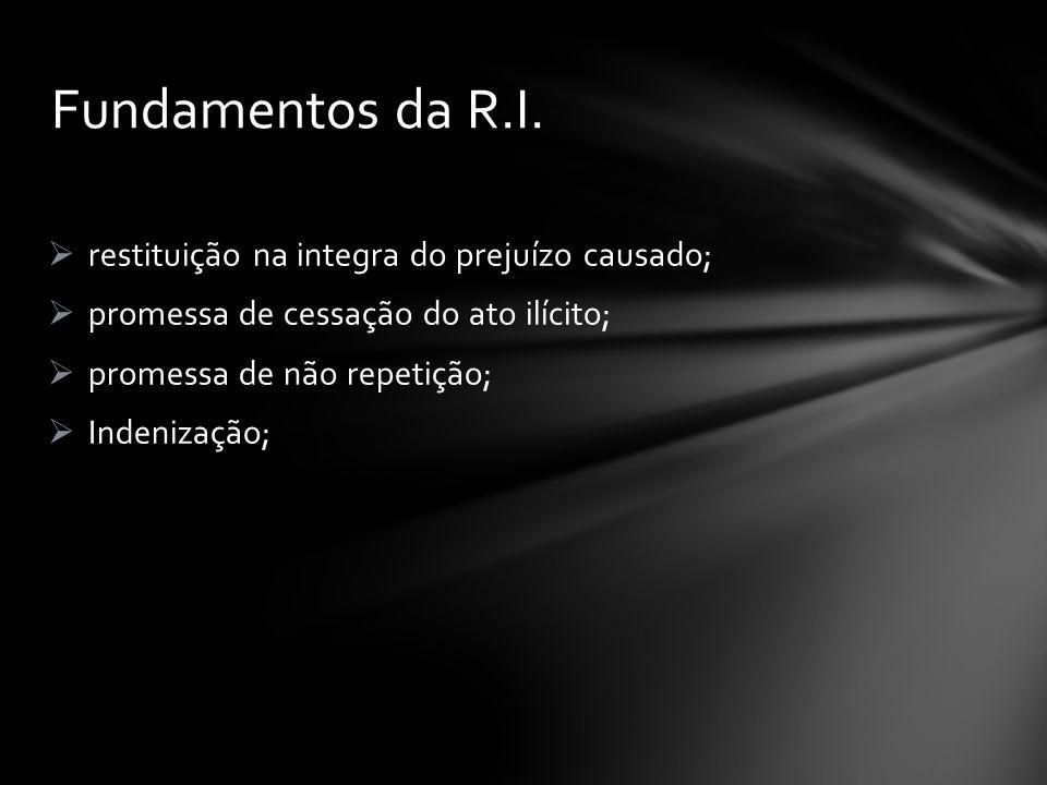 Fundamentos da R.I. restituição na integra do prejuízo causado;