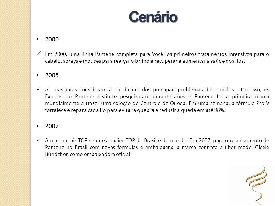 Cenário 2000.