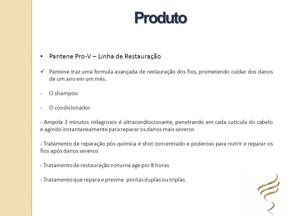 Produto Pantene Pro-V – Linha de Restauração