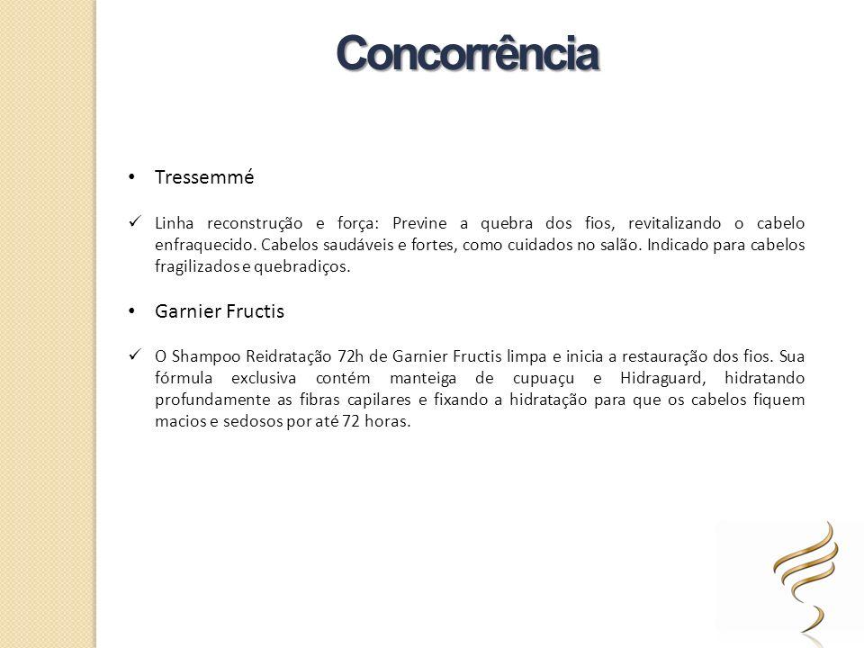 Concorrência Tressemmé Garnier Fructis