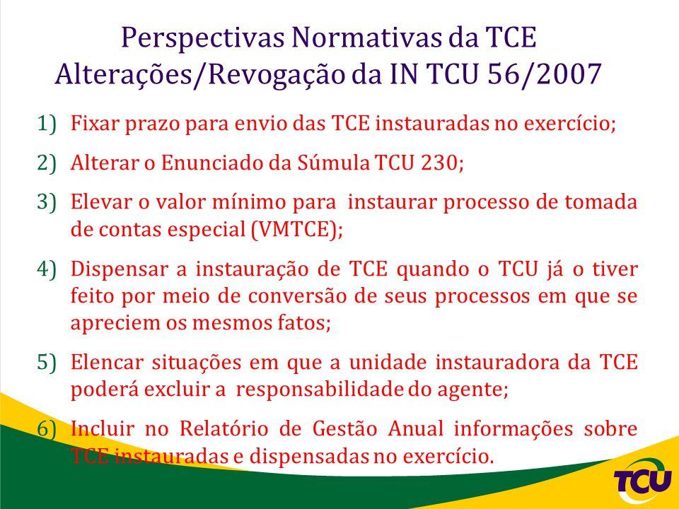 Perspectivas Normativas da TCE Alterações/Revogação da IN TCU 56/2007