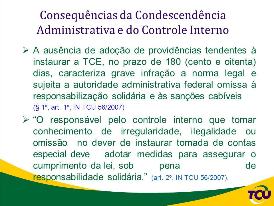 Consequências da Condescendência Administrativa e do Controle Interno