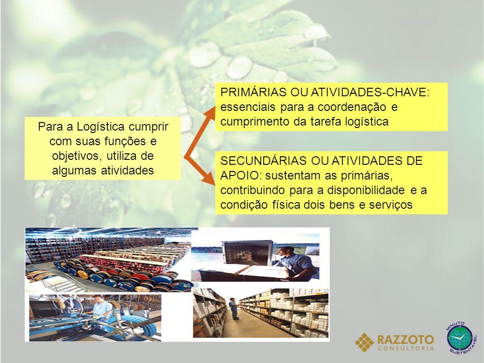 PRIMÁRIAS OU ATIVIDADES-CHAVE: essenciais para a coordenação e cumprimento da tarefa logística