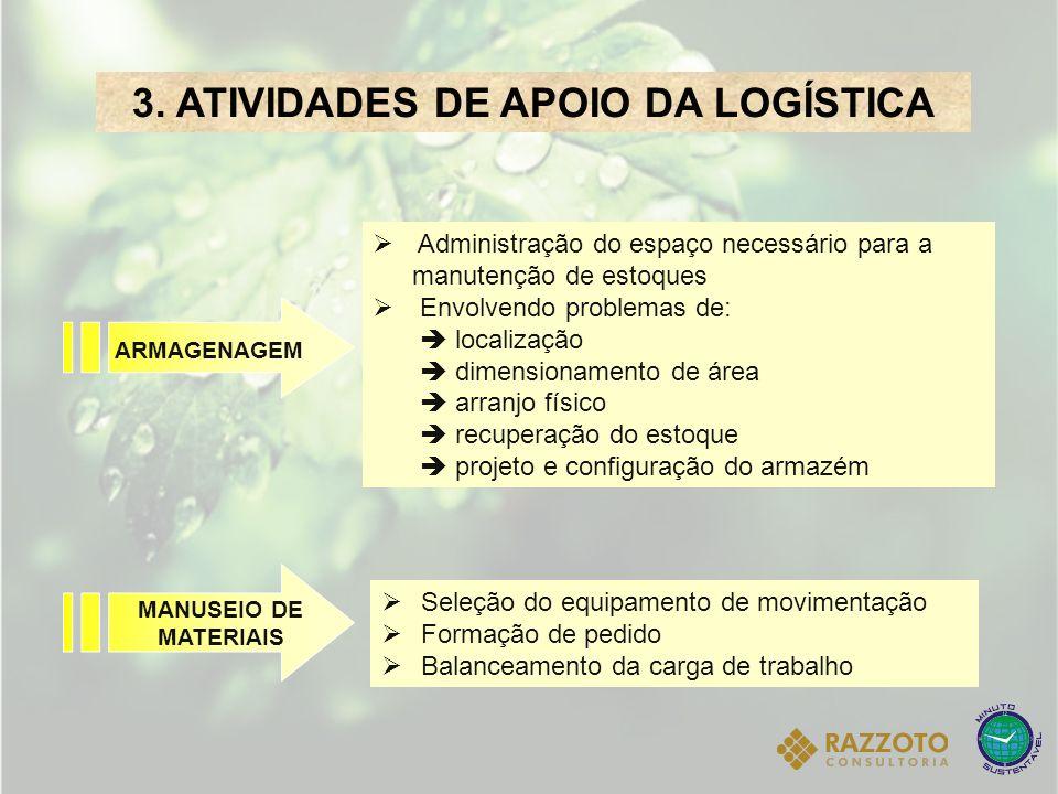 3. ATIVIDADES DE APOIO DA LOGÍSTICA