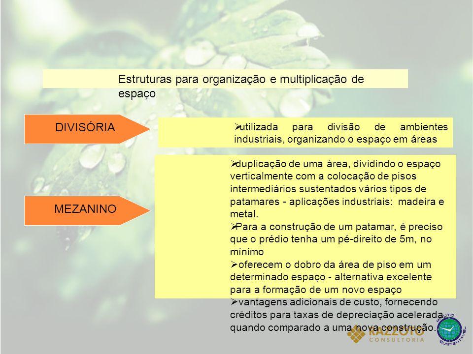 Estruturas para organização e multiplicação de espaço