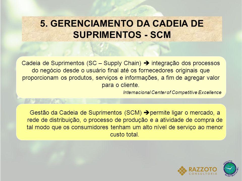 5. GERENCIAMENTO DA CADEIA DE SUPRIMENTOS - SCM