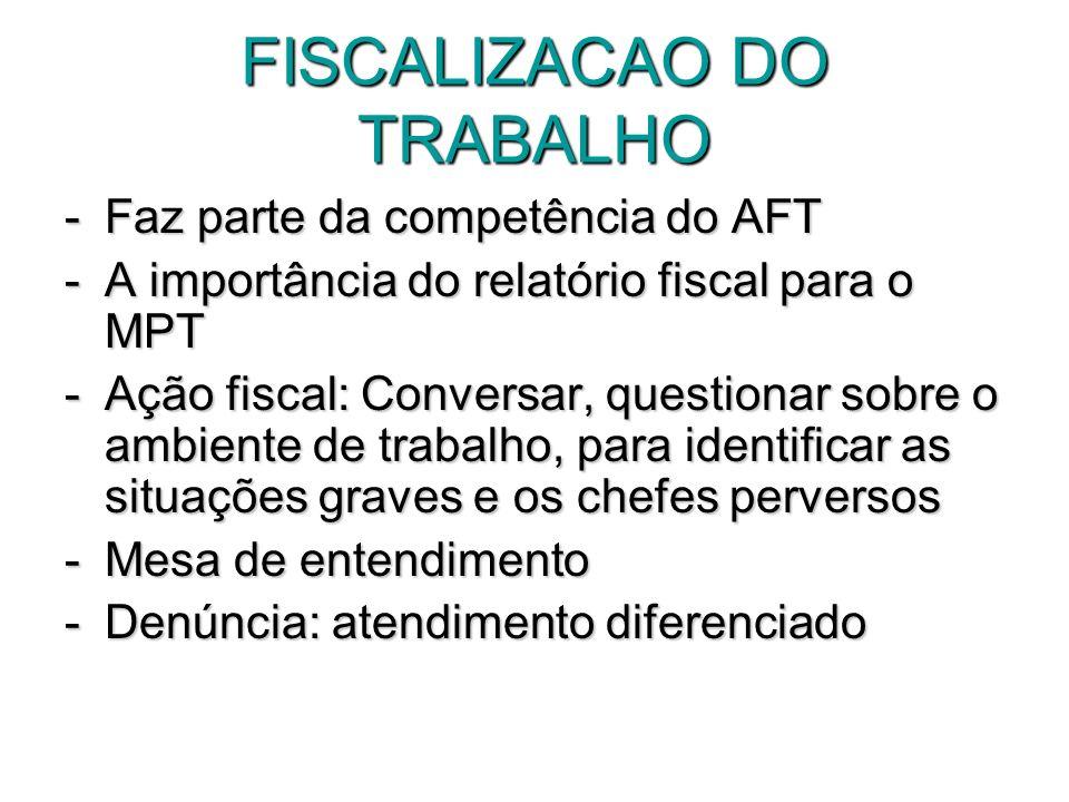 FISCALIZACAO DO TRABALHO