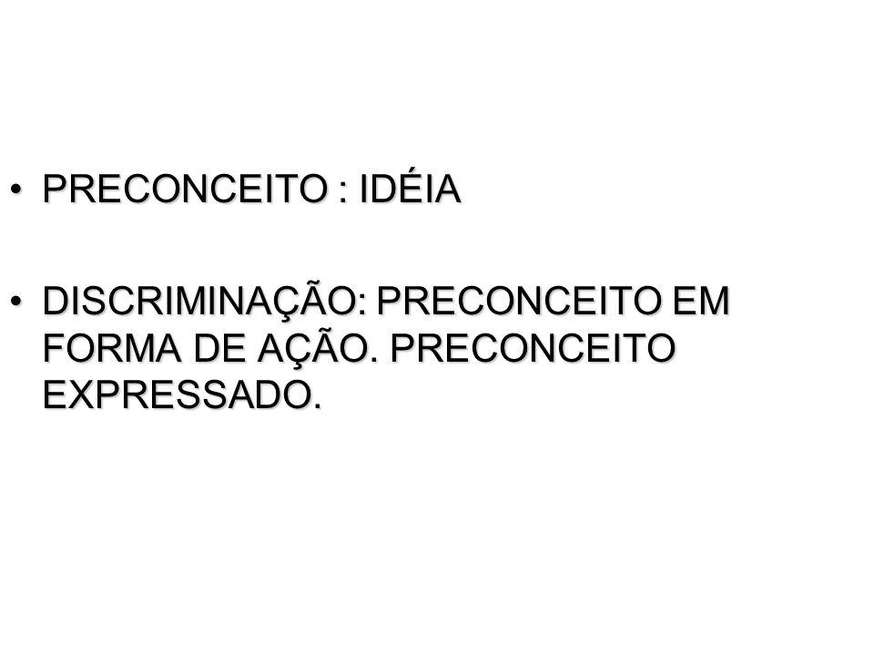PRECONCEITO : IDÉIA DISCRIMINAÇÃO: PRECONCEITO EM FORMA DE AÇÃO. PRECONCEITO EXPRESSADO.