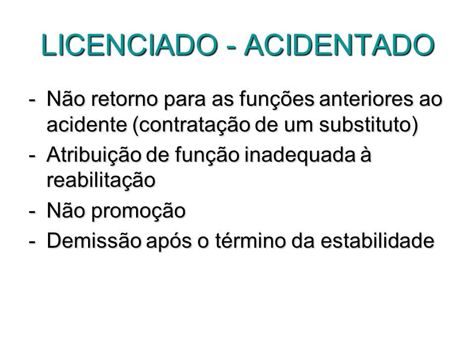 LICENCIADO - ACIDENTADO