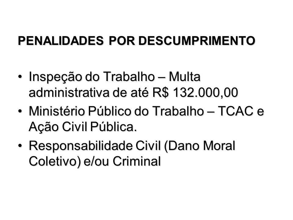 Inspeção do Trabalho – Multa administrativa de até R$ 132.000,00