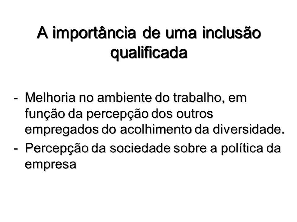 A importância de uma inclusão qualificada