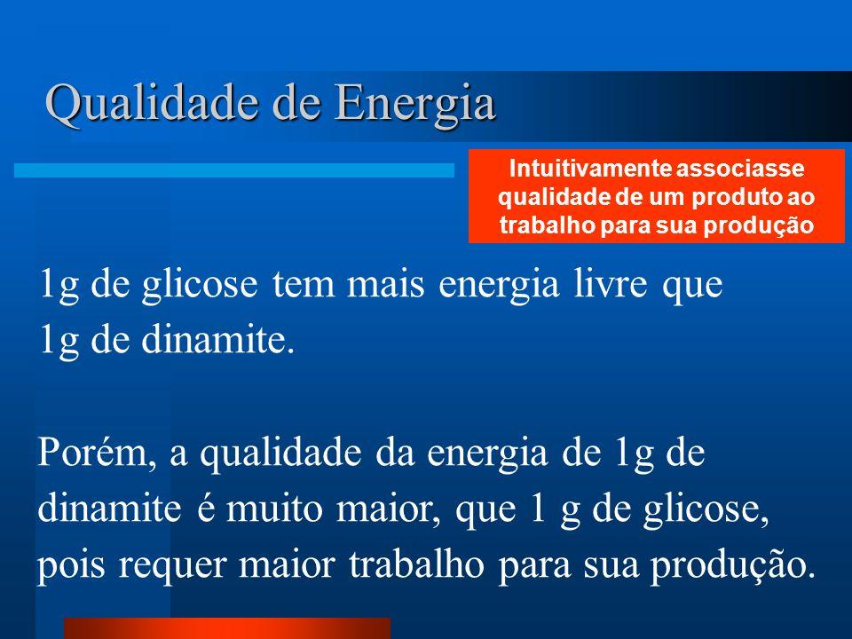 Qualidade de Energia Intuitivamente associasse qualidade de um produto ao trabalho para sua produção.