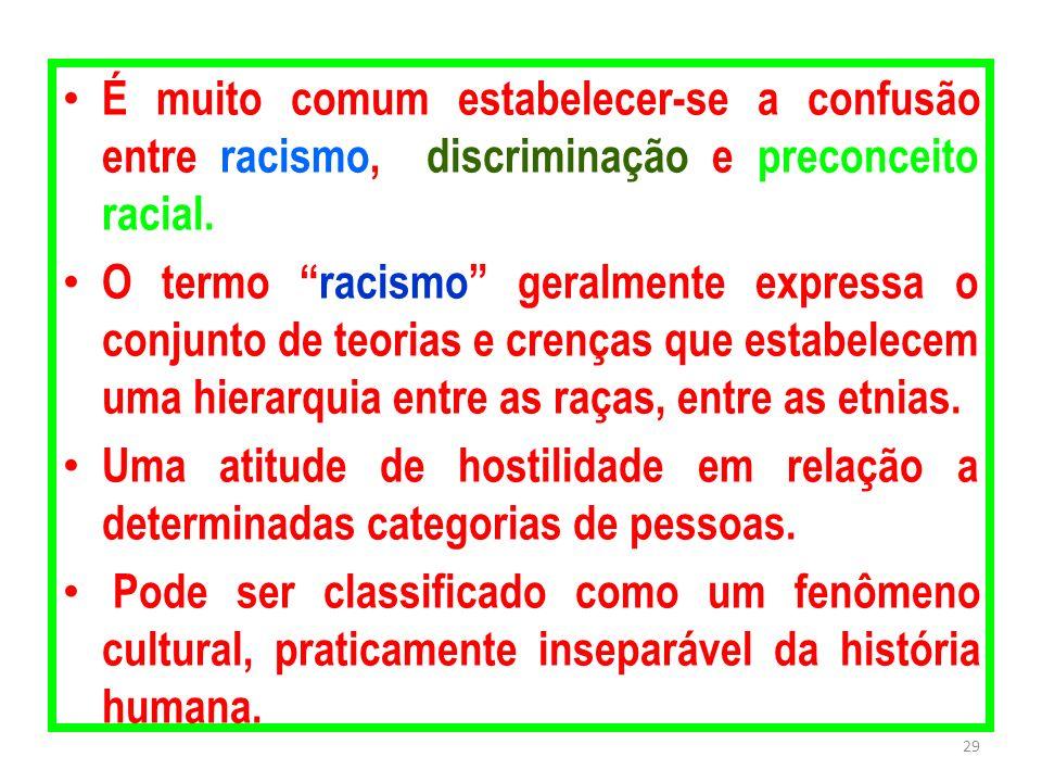 É muito comum estabelecer-se a confusão entre racismo, discriminação e preconceito racial.