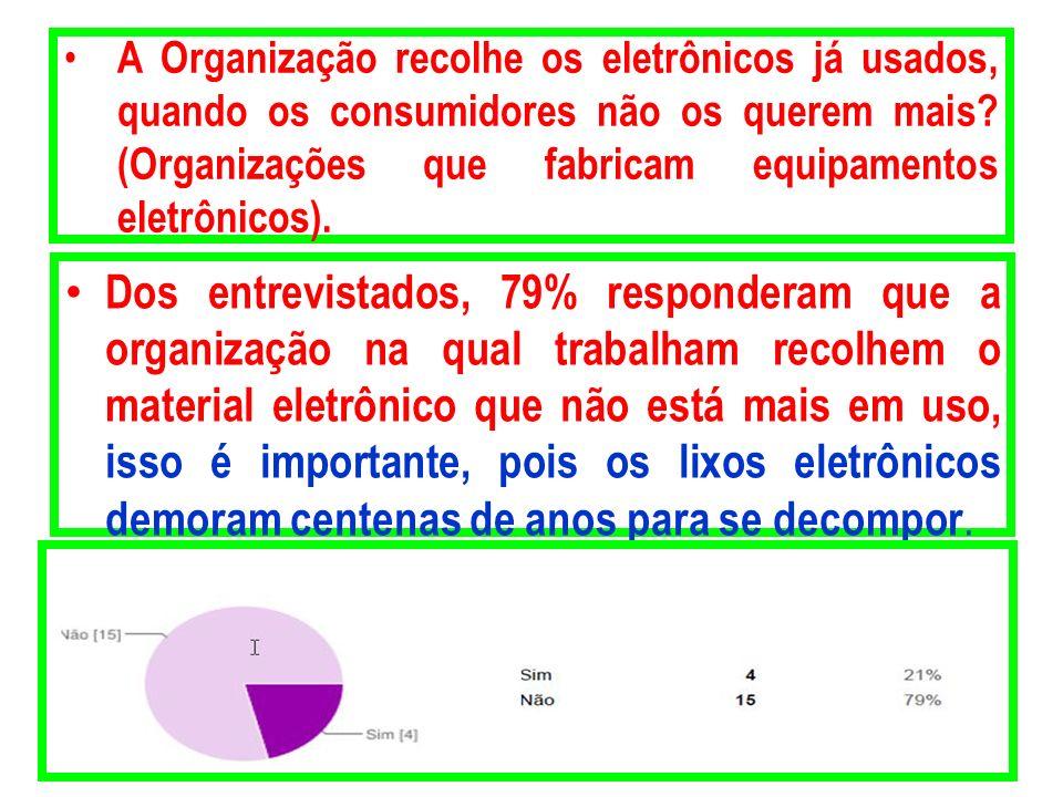 A Organização recolhe os eletrônicos já usados, quando os consumidores não os querem mais (Organizações que fabricam equipamentos eletrônicos).