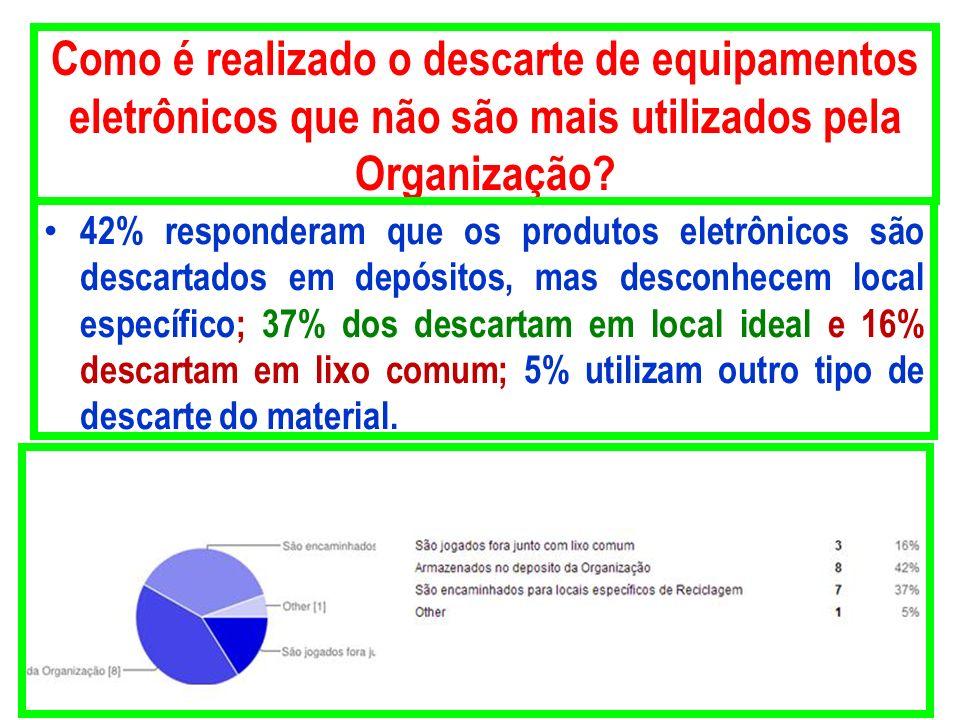 Como é realizado o descarte de equipamentos eletrônicos que não são mais utilizados pela Organização