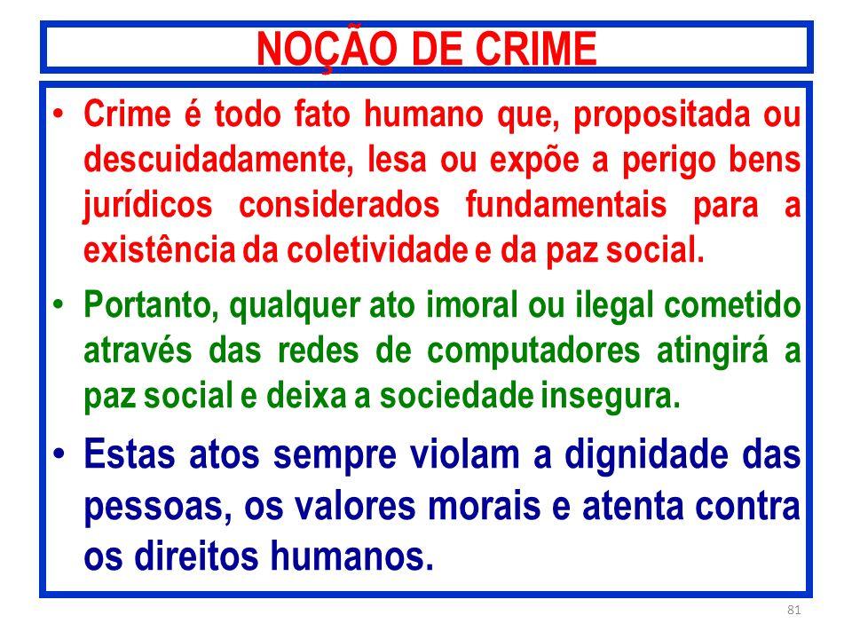 NOÇÃO DE CRIME