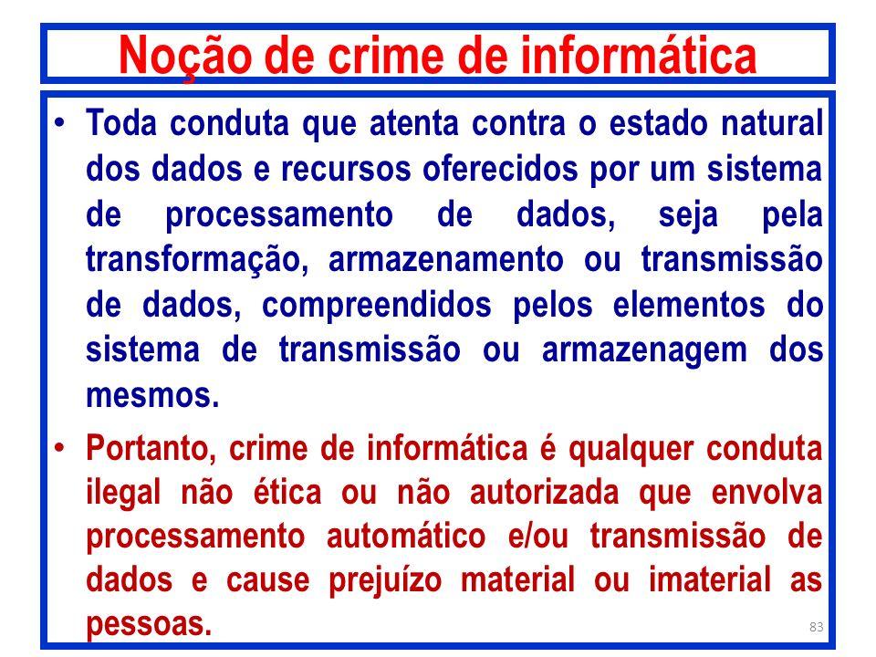 Noção de crime de informática