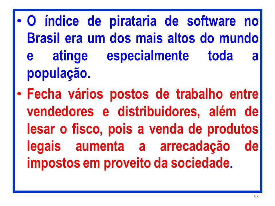 O índice de pirataria de software no Brasil era um dos mais altos do mundo e atinge especialmente toda a população.