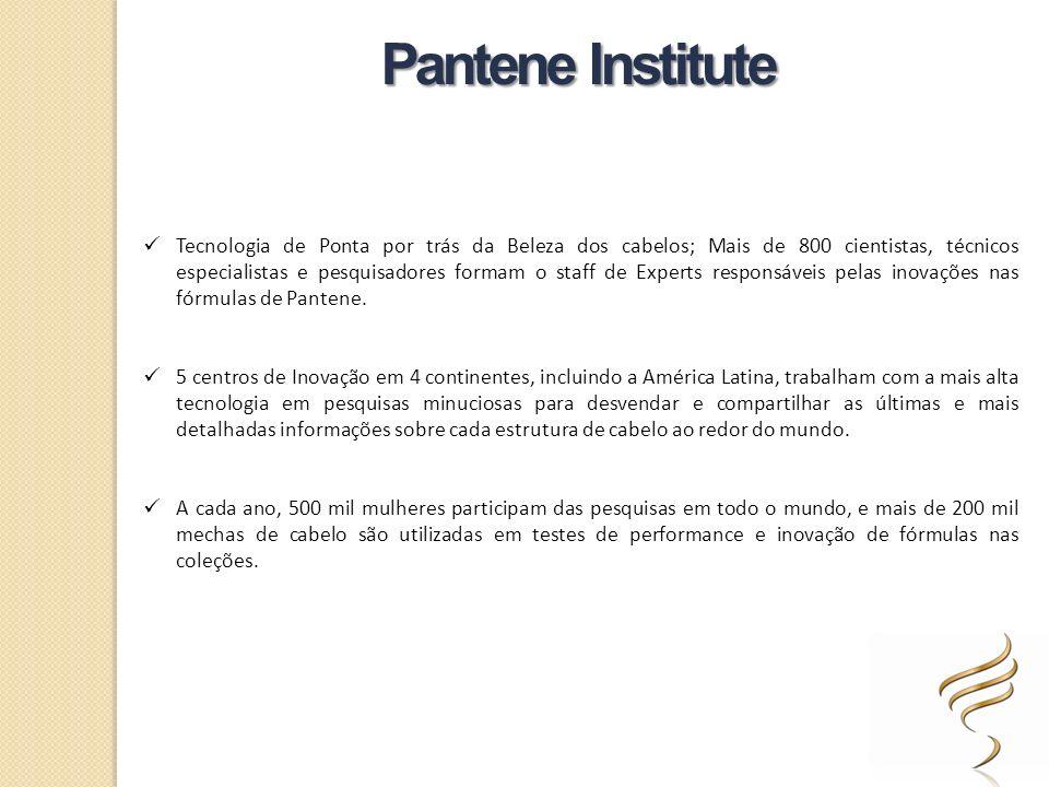 Pantene Institute