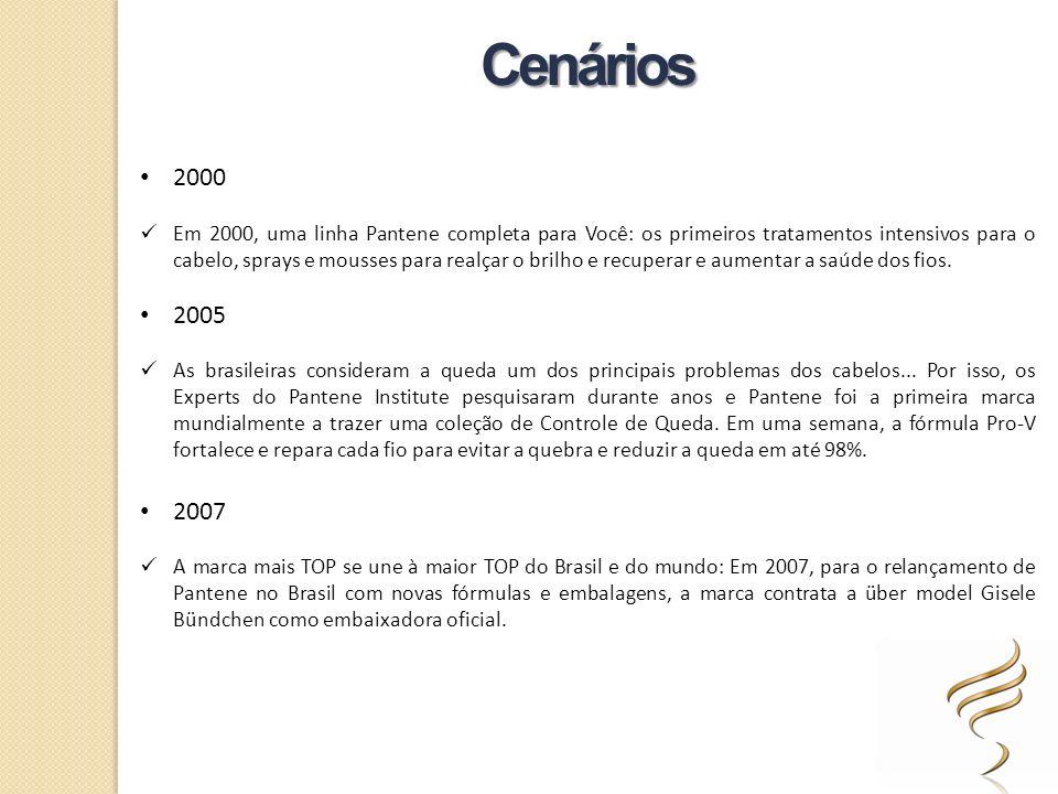 Cenários 2000.