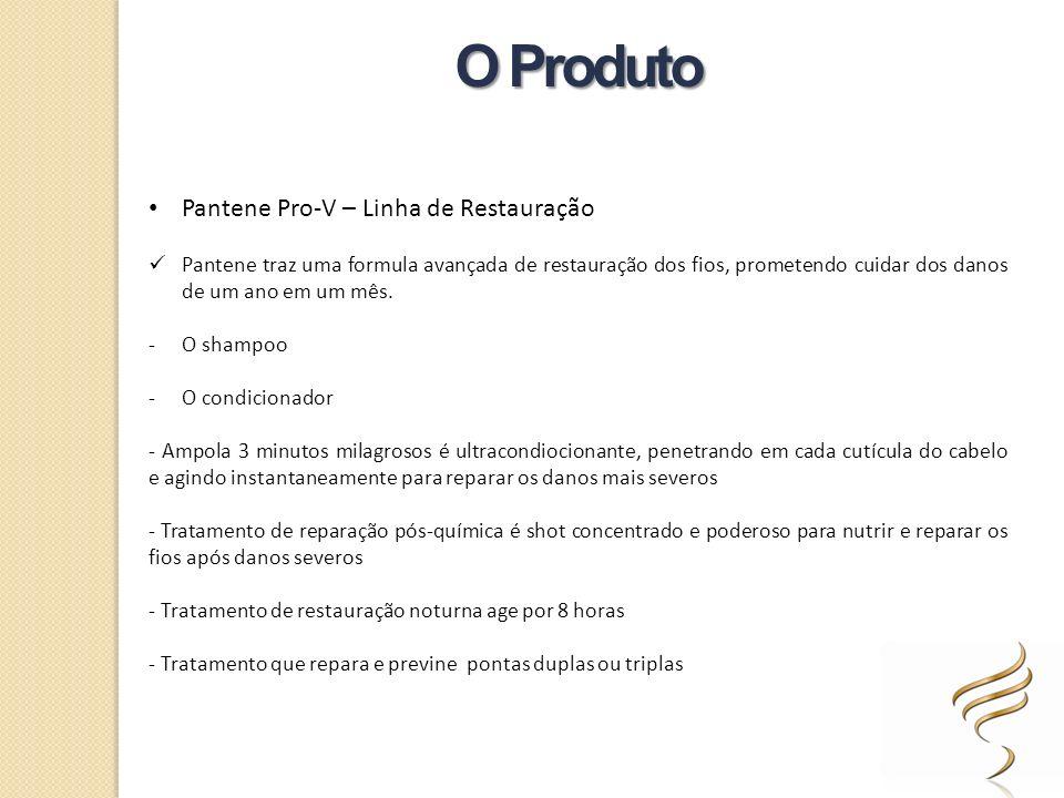 O Produto Pantene Pro-V – Linha de Restauração