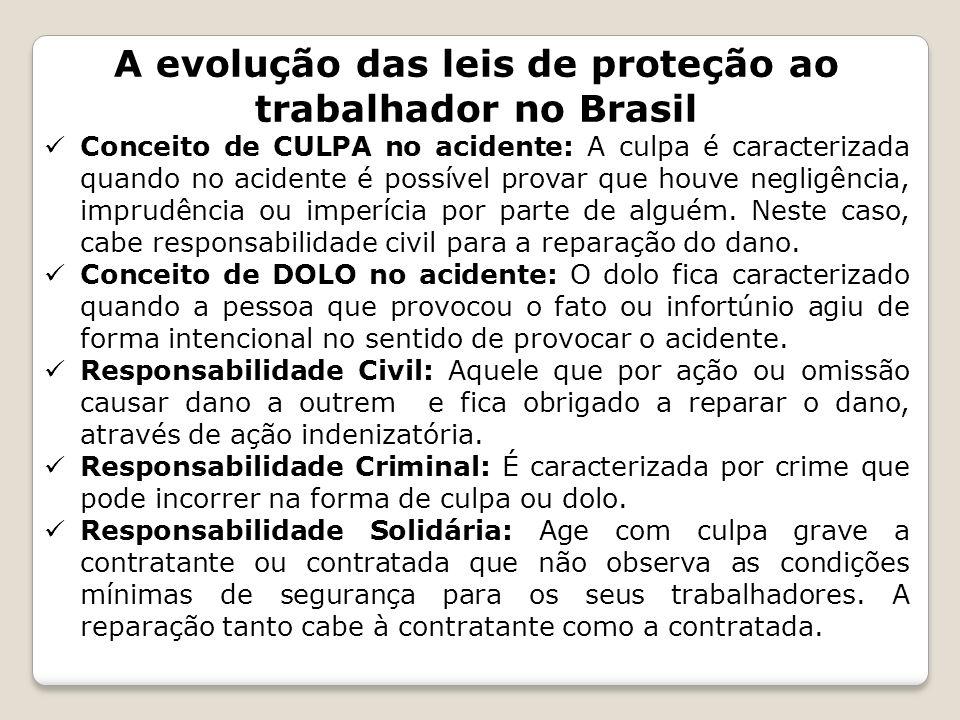 A evolução das leis de proteção ao trabalhador no Brasil