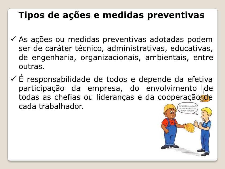 Tipos de ações e medidas preventivas