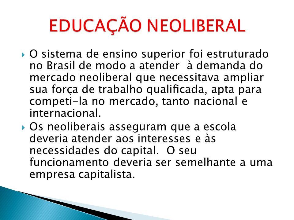 EDUCAÇÃO NEOLIBERAL