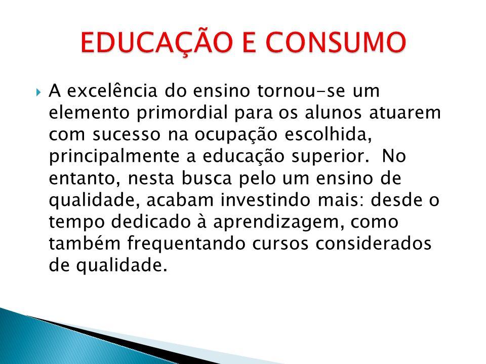 EDUCAÇÃO E CONSUMO